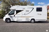 Where will you go in a motorhome this year?
