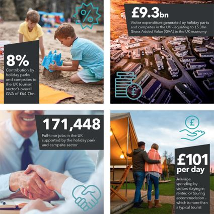 UK holidays impact on economy