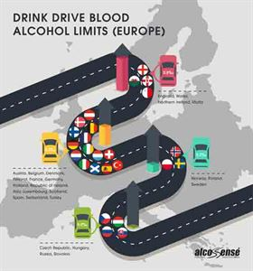 A handy guide to drink-drive limits around Europe