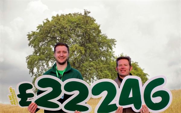 Holiday and residential park guests raise over £22,000 for Macmillan Cancer Support