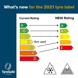 New tyre labels introduced and will be available digitally for online retailers