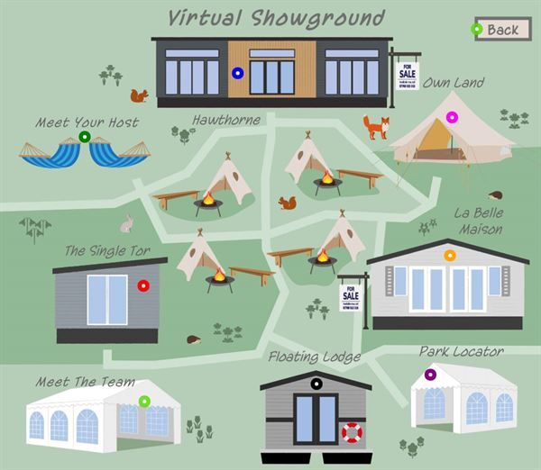 Virtual Showground