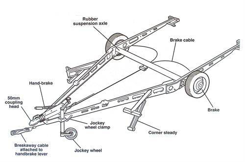 all you need to know about your caravan chassis