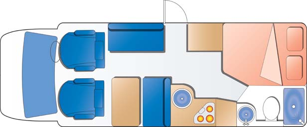 FIND THE RIGHT MOTORHOME LAYOUT
