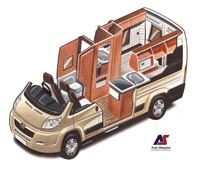 Designing a motorhome - Practical Advice - New & Used Motorhome ...