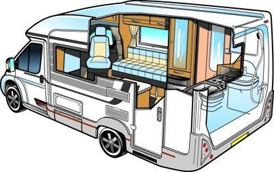 Front Lounge Motorhome Layouts - Buyers Guide - Motorhomes ...
